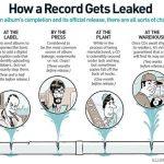 Album Leak